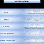 Mémoire universitaire : par où commencer ?