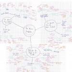 Des mind maps en classe prépa par Emilien