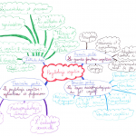 Aborder un cours dense, complexe et volumineux grâce aux Mind maps