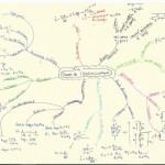 Comprendre et mémoriser ses cours à l'aide des Mind maps